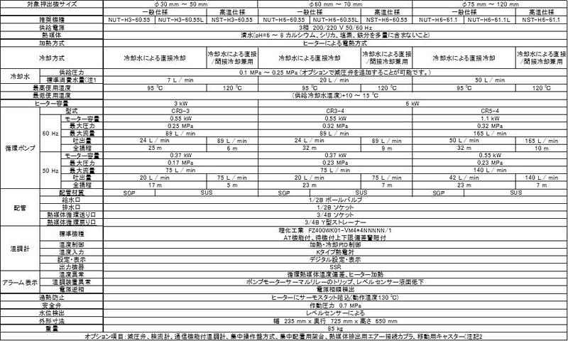 http://www.mitsuba-ss.co.jp/product/PJ2008218_10_800.jpg